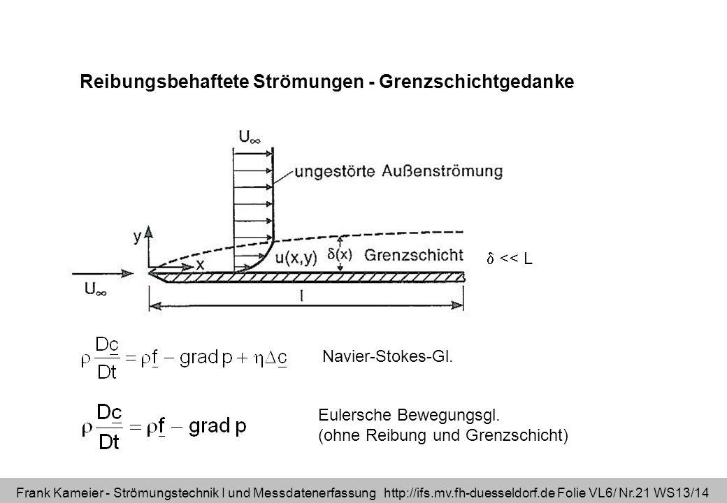 Frank Kameier - Strömungstechnik I und Messdatenerfassung http://ifs.mv.fh-duesseldorf.de Folie VL6/ Nr.21 WS13/14 Reibungsbehaftete Strömungen - Gren