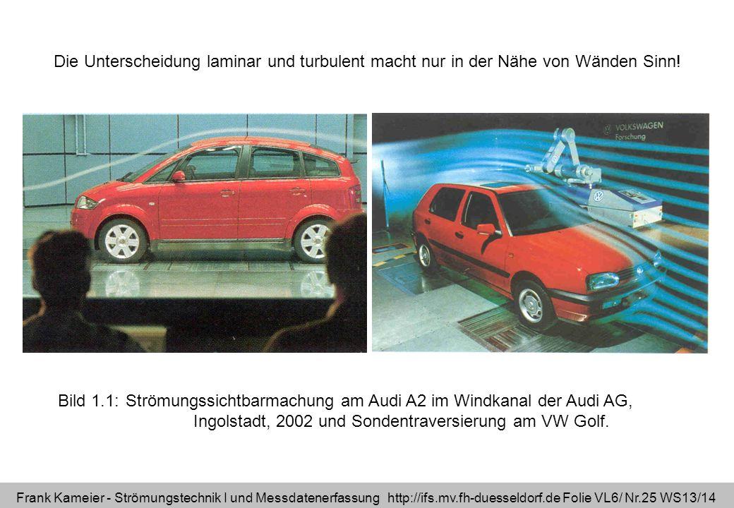 Frank Kameier - Strömungstechnik I und Messdatenerfassung http://ifs.mv.fh-duesseldorf.de Folie VL6/ Nr.25 WS13/14 Bild 1.1: Strömungssichtbarmachung