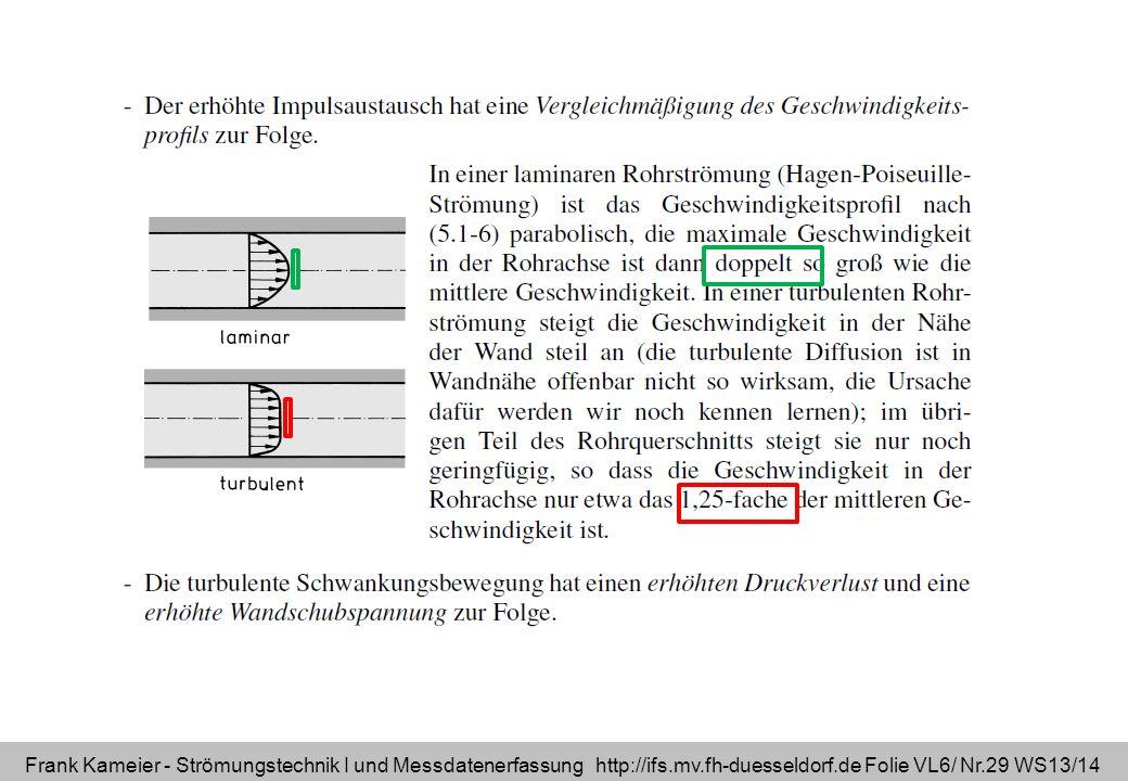 Frank Kameier - Strömungstechnik I und Messdatenerfassung http://ifs.mv.fh-duesseldorf.de Folie VL6/ Nr.29 WS13/14
