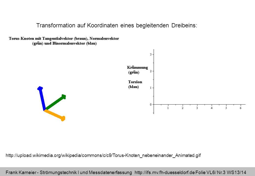 Frank Kameier - Strömungstechnik I und Messdatenerfassung http://ifs.mv.fh-duesseldorf.de Folie VL6/ Nr.14 WS13/14 Zum Einfluss von Reibung: -1-dimensionale Strömung -inkompressibles Medium -reibungsbehaftete und reibungsfreie Strömungen Massenerhaltung Impulserhaltung (Bernoulli-Gl.) Verluste in einer Rohrleitung können nur den Druck verändern!