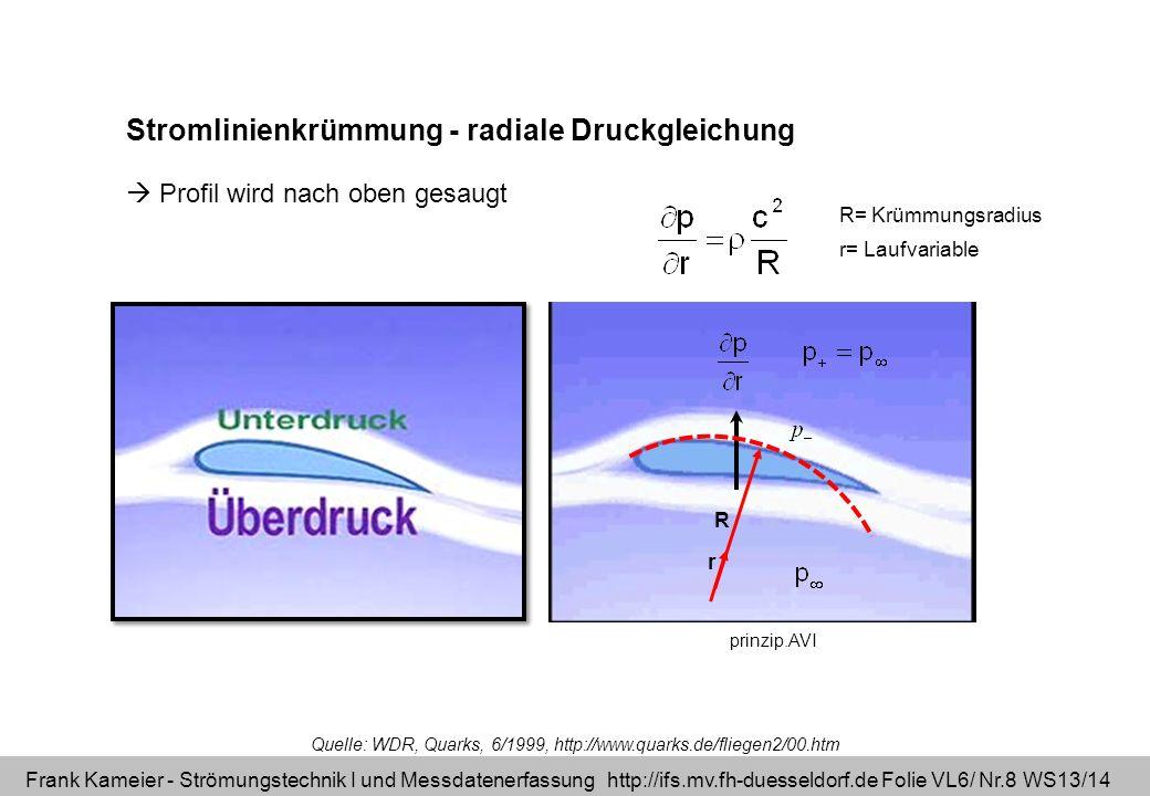 Frank Kameier - Strömungstechnik I und Messdatenerfassung http://ifs.mv.fh-duesseldorf.de Folie VL6/ Nr.8 WS13/14 Stromlinienkrümmung - radiale Druckg