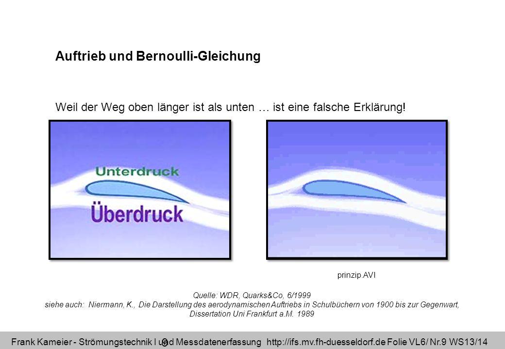 Frank Kameier - Strömungstechnik I und Messdatenerfassung http://ifs.mv.fh-duesseldorf.de Folie VL6/ Nr.9 WS13/14 Auftrieb und Bernoulli-Gleichung pri