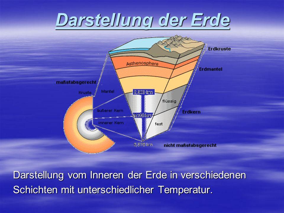 Darstellung der Erde Darstellung vom Inneren der Erde in verschiedenen Schichten mit unterschiedlicher Temperatur.