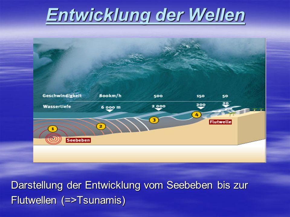Entwicklung der Wellen Darstellung der Entwicklung vom Seebeben bis zur Flutwellen (=>Tsunamis)