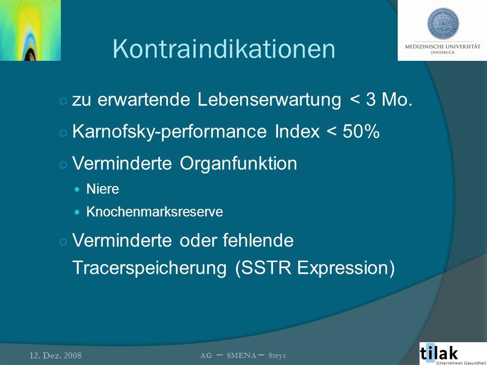 Kontraindikationen zu erwartende Lebenserwartung < 3 Mo. Karnofsky-performance Index < 50% Verminderte Organfunktion Niere Knochenmarksreserve Vermind