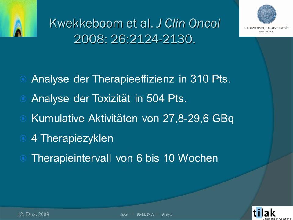 Kwekkeboom et al. J Clin Oncol 2008: 26:2124-2130. Analyse der Therapieeffizienz in 310 Pts. Analyse der Toxizität in 504 Pts. Kumulative Aktivitäten