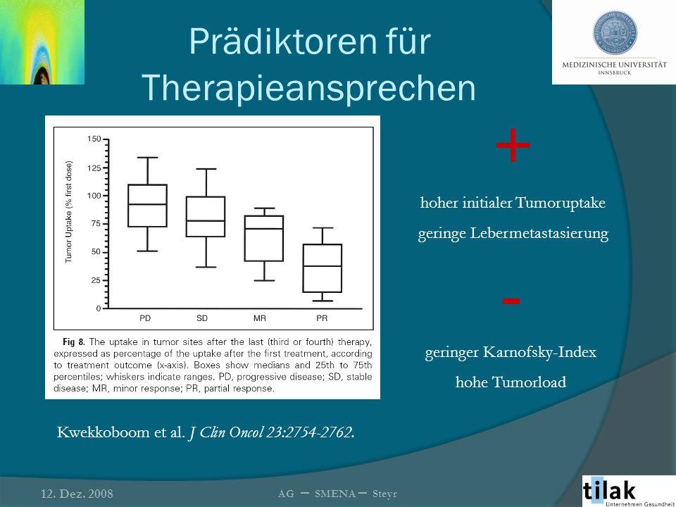 Prädiktoren für Therapieansprechen Kwekkoboom et al. J Clin Oncol 23:2754-2762. + hoher initialer Tumoruptake geringe Lebermetastasierung - geringer K