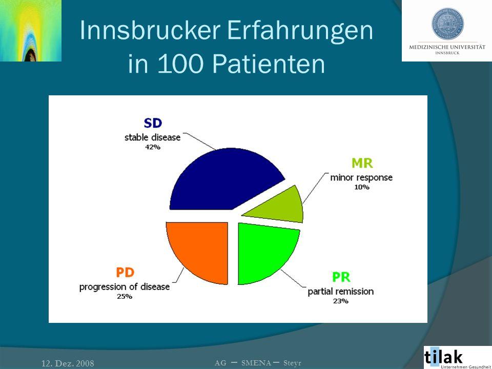 Innsbrucker Erfahrungen in 100 Patienten 12. Dez. 2008 AG – SMENA – Steyr