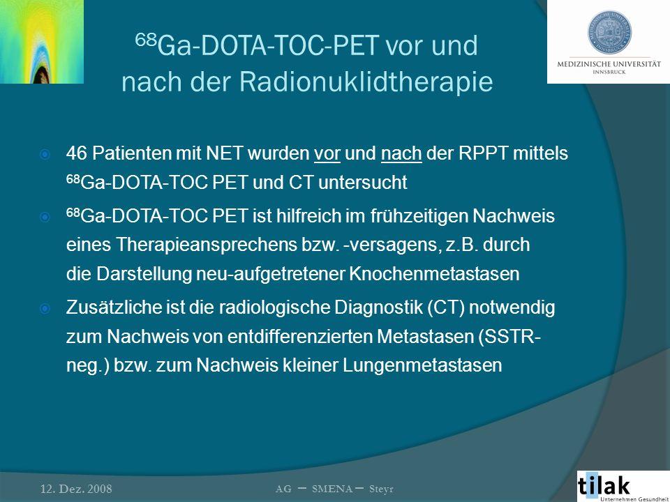 68 Ga-DOTA-TOC-PET vor und nach der Radionuklidtherapie 57-jährige Patientin mit NE-Pankreastumor und Lebermetastasen, ED 1993 5 90 Y-DOTA-Tyr 3 -Octreotide Therapien: 19,3 GBq von 7/2003 bis 5/2004 4 177 Lu-DOTA-Tyr 3 -Octreotate Therapien: 29,3 GBq von 11/2005 bis 7/2006 68 Ga-DOTA-TOC-PET 2005 68 Ga-DOTA-TOC-PET 2006 68 Ga-DOTA-TOC-PET 2008 12.