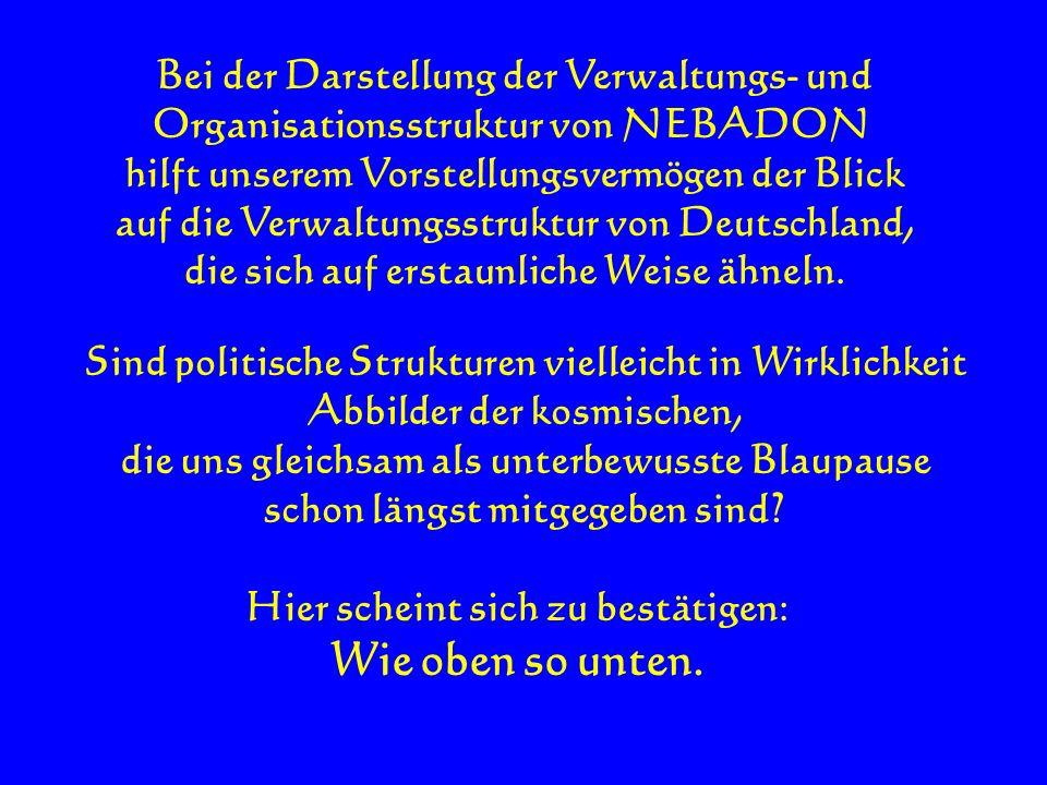 Der Staat Deutschland ist untergliedert in Bundesländer, Deutschland Bundesländer z.B.