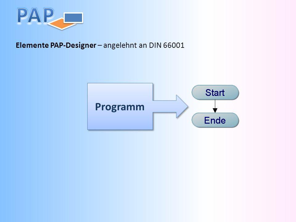 Elemente PAP-Designer – angelehnt an DIN 66001 Programm