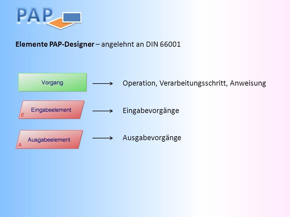 Elemente PAP-Designer – angelehnt an DIN 66001 Operation, Verarbeitungsschritt, Anweisung Eingabevorgänge Ausgabevorgänge