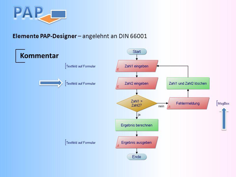 Elemente PAP-Designer – angelehnt an DIN 66001 Kommentar