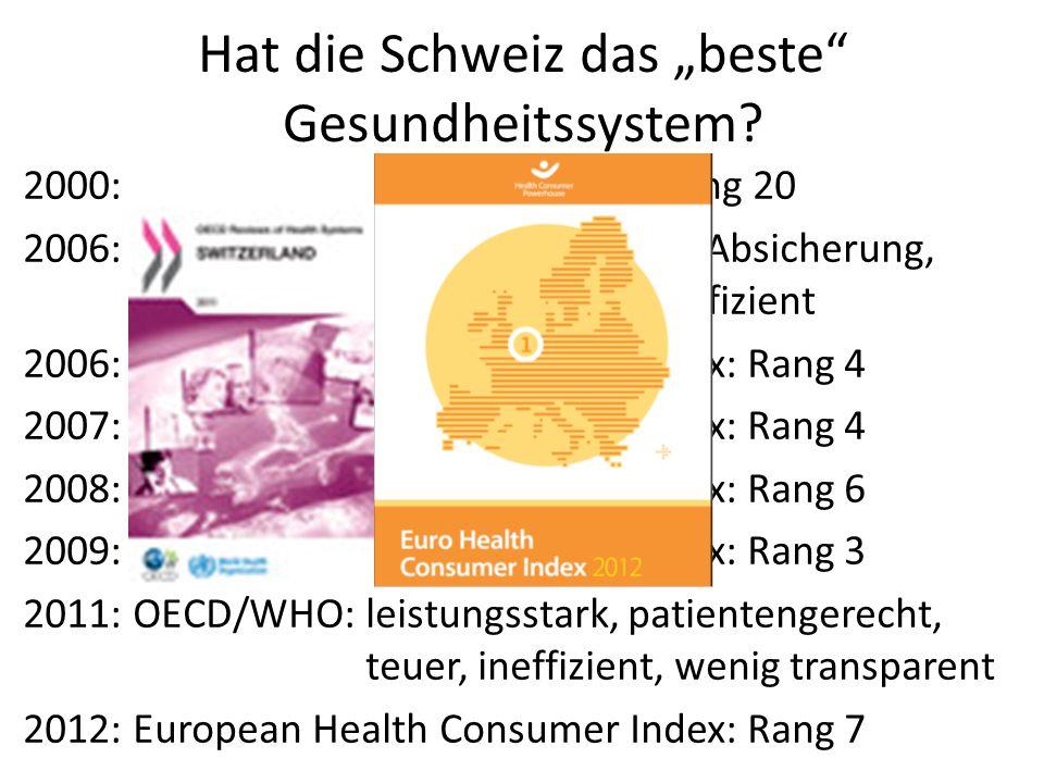 Hat die Schweiz das beste Gesundheitssystem? 2000: WHO – World Health Report: Rang 20 2006: OECD/WHO: gute Qualität, gute Absicherung, aber teuer und
