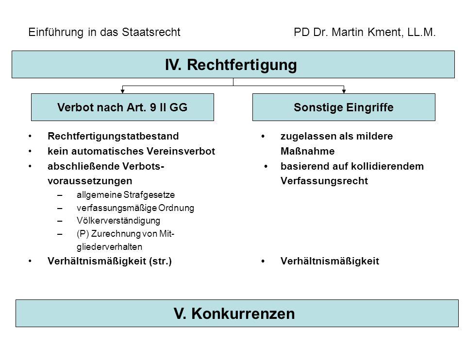 Einführung in das Staatsrecht PD Dr. Martin Kment, LL.M. Rechtfertigungstatbestandzugelassen als mildere kein automatisches VereinsverbotMaßnahme absc