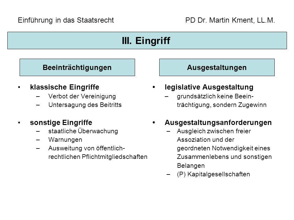 Einführung in das Staatsrecht PD Dr. Martin Kment, LL.M. klassische Eingriffelegislative Ausgestaltung –Verbot der Vereinigung–grundsätzlich keine Bee