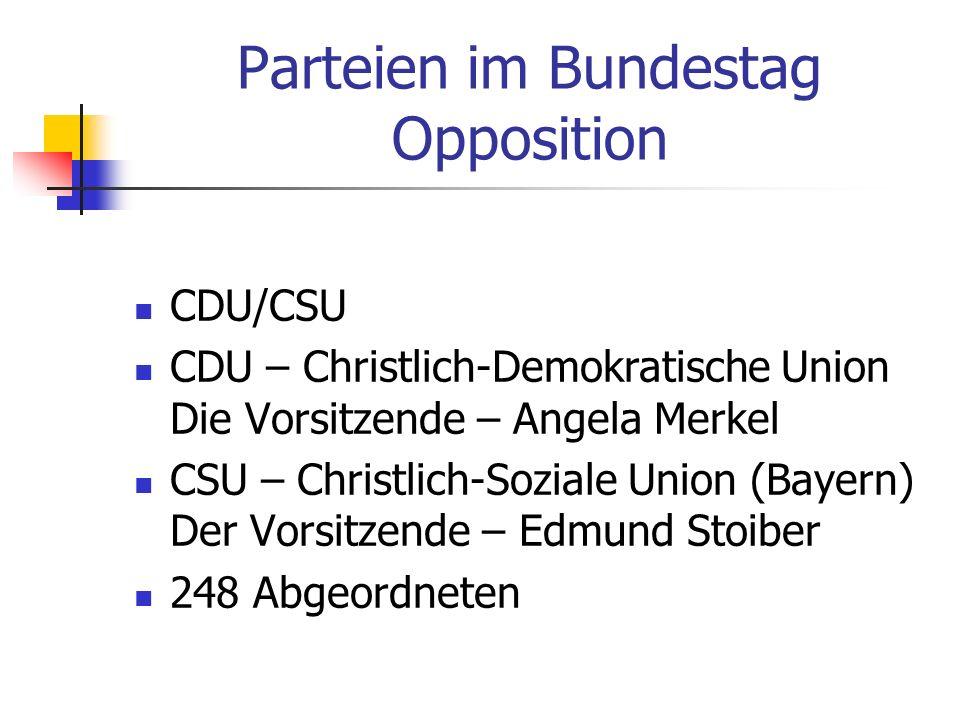 Parteien im Bundestag Opposition CDU/CSU CDU – Christlich-Demokratische Union Die Vorsitzende – Angela Merkel CSU – Christlich-Soziale Union (Bayern)