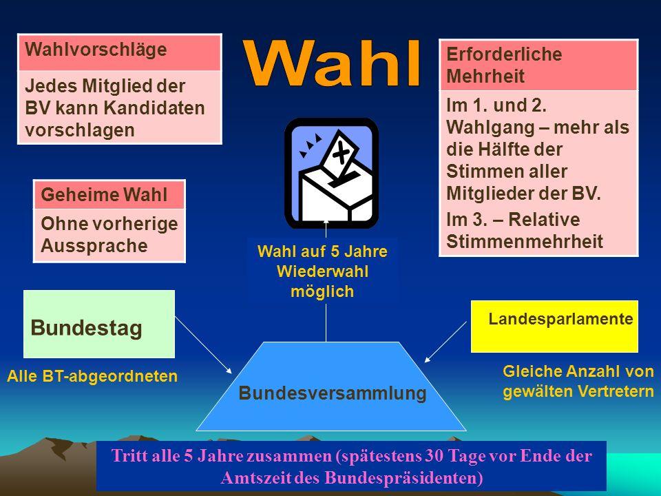 Bundesversammlung Landesparlamente Bundestag Wahlvorschläge Jedes Mitglied der BV kann Kandidaten vorschlagen Geheime Wahl Ohne vorherige Aussprache E