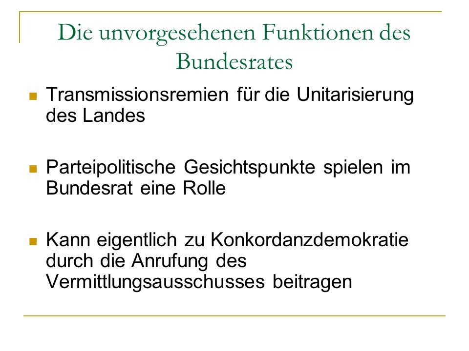 Die unvorgesehenen Funktionen des Bundesrates Transmissionsremien für die Unitarisierung des Landes Parteipolitische Gesichtspunkte spielen im Bundesr