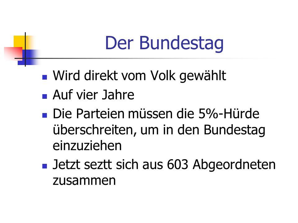 Der Bundestag Wird direkt vom Volk gewählt Auf vier Jahre Die Parteien müssen die 5%-Hürde überschreiten, um in den Bundestag einzuziehen Jetzt seztt