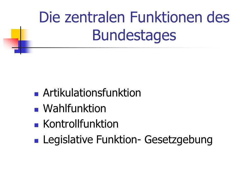 Die zentralen Funktionen des Bundestages Artikulationsfunktion Wahlfunktion Kontrollfunktion Legislative Funktion- Gesetzgebung