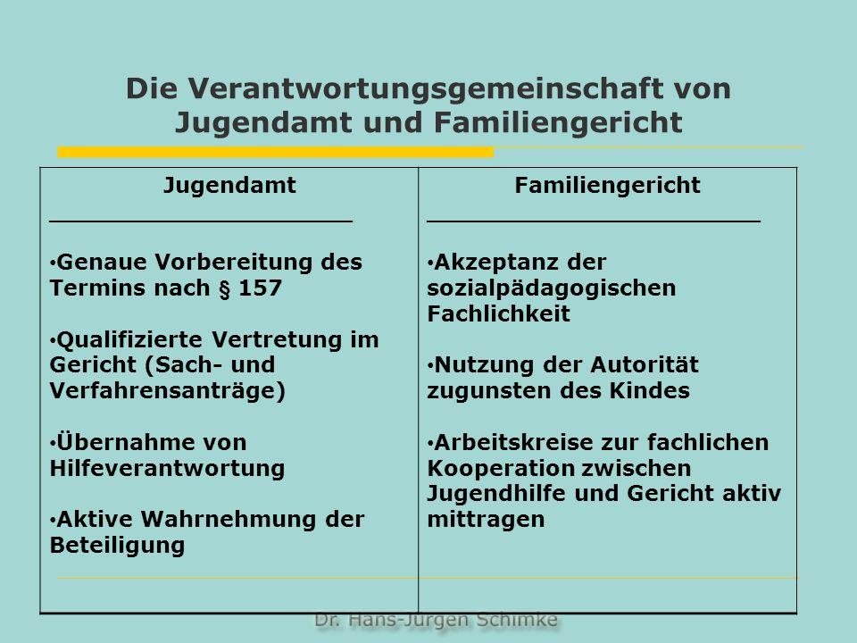 Die Verantwortungsgemeinschaft von Jugendamt und Familiengericht Jugendamt ____________________ Genaue Vorbereitung des Termins nach § 157 Qualifizier