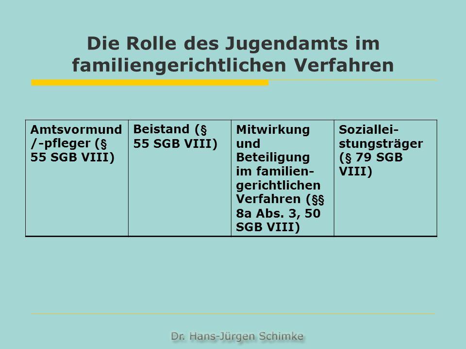 Die Rolle des Jugendamts im familiengerichtlichen Verfahren Amtsvormund /-pfleger (§ 55 SGB VIII) Beistand (§ 55 SGB VIII) Mitwirkung und Beteiligung im familien- gerichtlichen Verfahren (§§ 8a Abs.