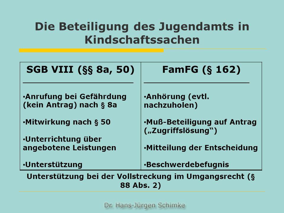 Die Beteiligung des Jugendamts in Kindschaftssachen SGB VIII (§§ 8a, 50) ______________________ Anrufung bei Gefährdung (kein Antrag) nach § 8a Mitwir