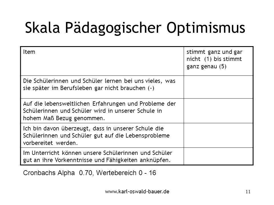 www.karl-oswald-bauer.de11 Skala Pädagogischer Optimismus Itemstimmt ganz und gar nicht (1) bis stimmt ganz genau (5) Die Schülerinnen und Schüler ler