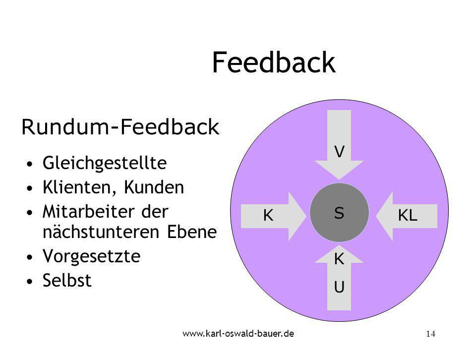 www.karl-oswald-bauer.de14 Feedback Gleichgestellte Klienten, Kunden Mitarbeiter der nächstunteren Ebene Vorgesetzte Selbst K KUKU S K V KL Rundum-Fee