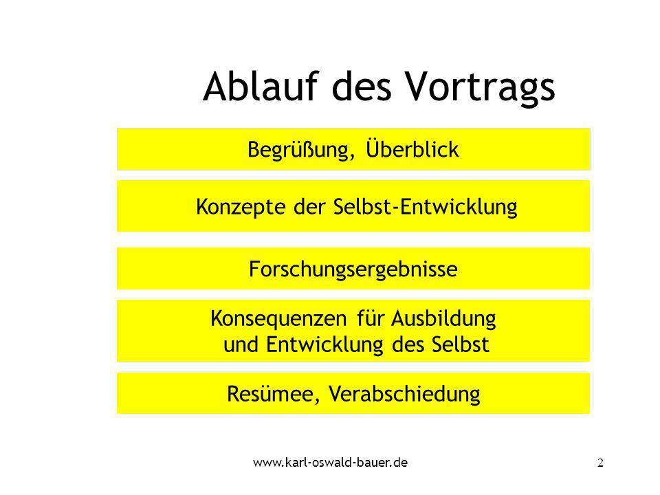 www.karl-oswald-bauer.de2 Ablauf des Vortrags Begrüßung, Überblick Konzepte der Selbst-Entwicklung Forschungsergebnisse Resümee, Verabschiedung Konseq