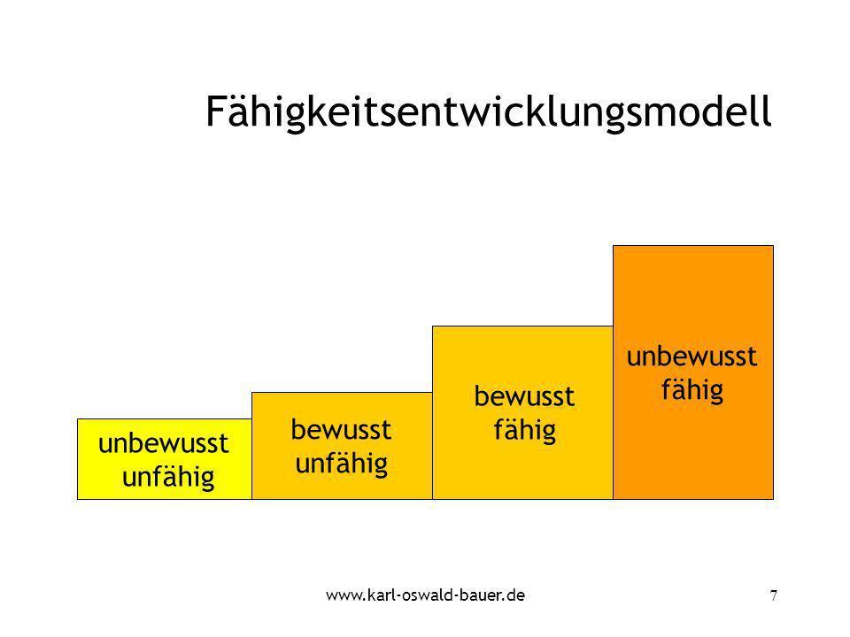 www.karl-oswald-bauer.de7 Fähigkeitsentwicklungsmodell unbewusst unfähig bewusst unfähig bewusst fähig unbewusst fähig
