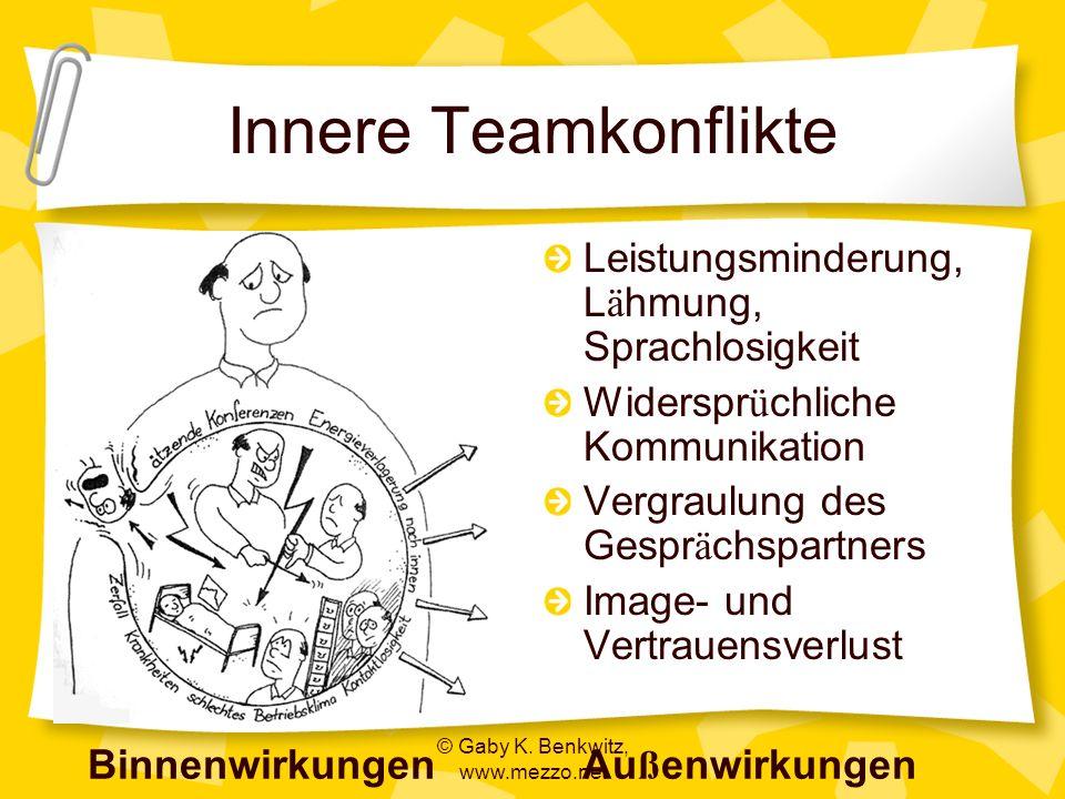 © Gaby K. Benkwitz, www.mezzo.net Innere Teamkonflikte Leistungsminderung, L ä hmung, Sprachlosigkeit Widerspr ü chliche Kommunikation Vergraulung des