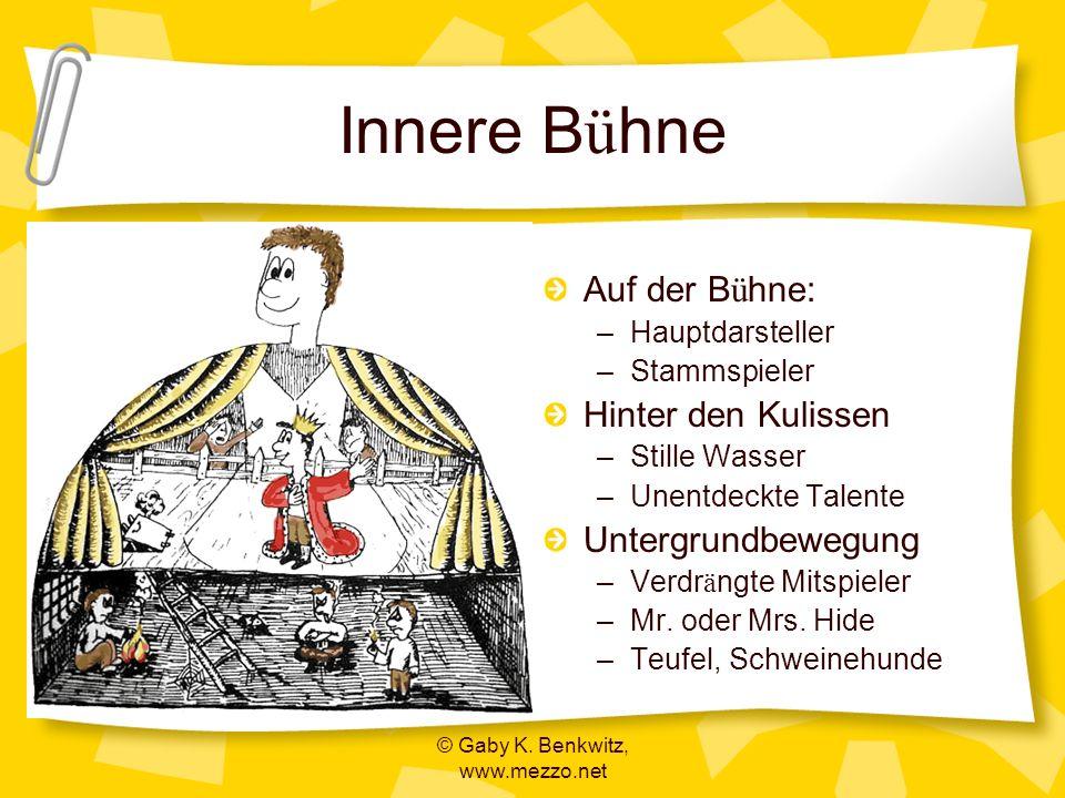 © Gaby K. Benkwitz, www.mezzo.net Innere B ü hne Auf der B ü hne: –Hauptdarsteller –Stammspieler Hinter den Kulissen –Stille Wasser –Unentdeckte Talen