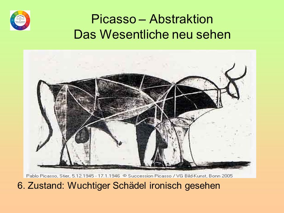 Picasso – Abstraktion Das Wesentliche neu sehen 6. Zustand: Wuchtiger Schädel ironisch gesehen