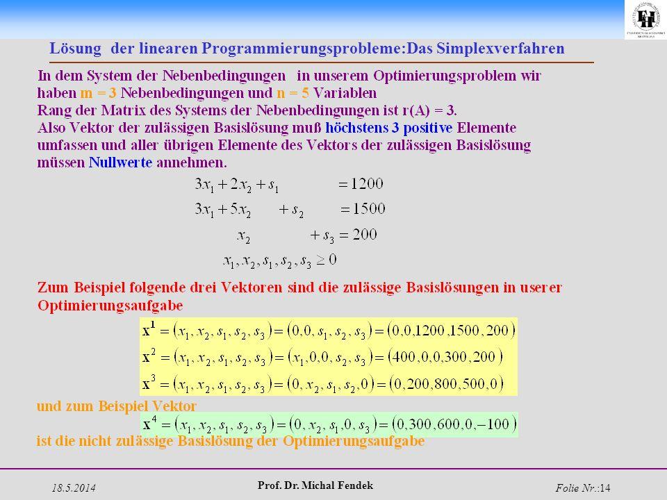 18.5.2014 Prof. Dr. Michal Fendek Folie Nr.:14 Lösung der linearen Programmierungsprobleme:Das Simplexverfahren