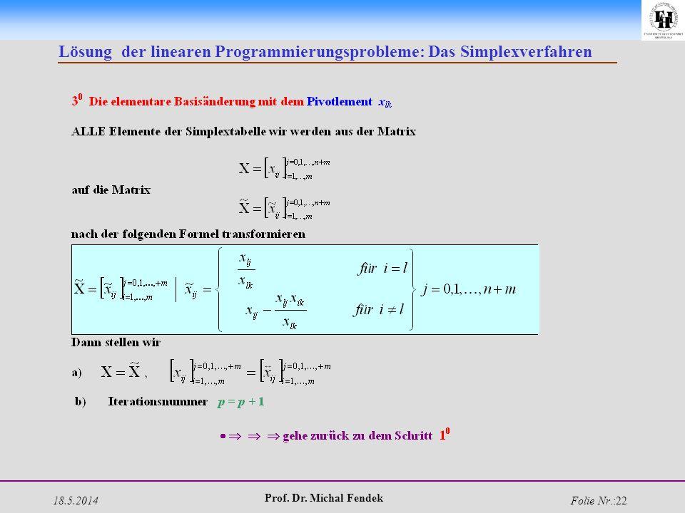 18.5.2014 Prof. Dr. Michal Fendek Folie Nr.:22 Lösung der linearen Programmierungsprobleme: Das Simplexverfahren
