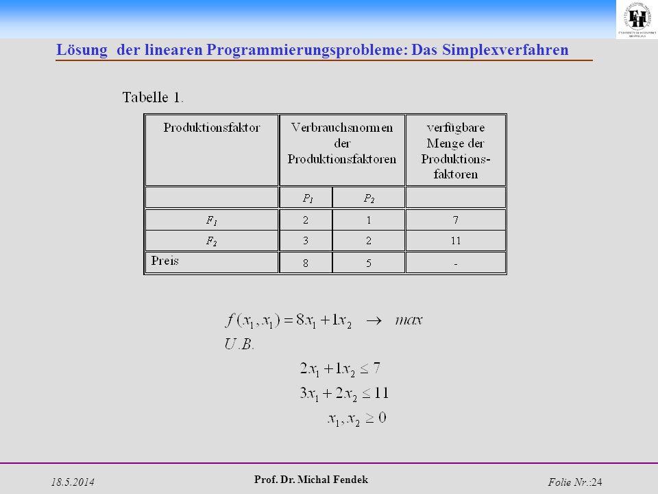 18.5.2014 Prof. Dr. Michal Fendek Folie Nr.:24 Lösung der linearen Programmierungsprobleme: Das Simplexverfahren