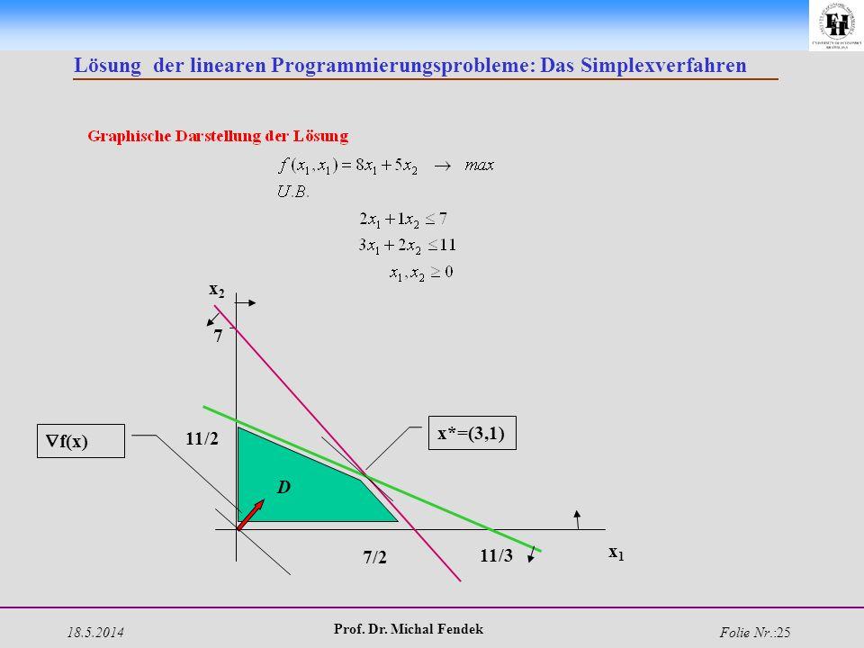 18.5.2014 Prof. Dr. Michal Fendek Folie Nr.:25 Lösung der linearen Programmierungsprobleme: Das Simplexverfahren x2x2 x1x1 7 11/2 7/2 11/3 D f(x) x*=(