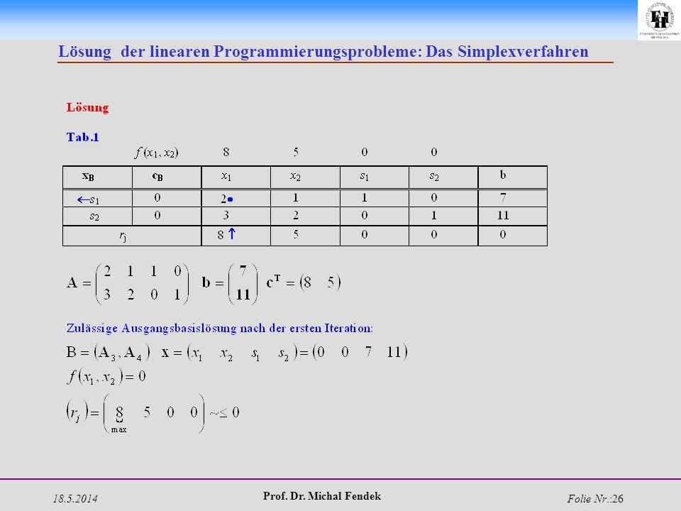 18.5.2014 Prof. Dr. Michal Fendek Folie Nr.:26 Lösung der linearen Programmierungsprobleme: Das Simplexverfahren