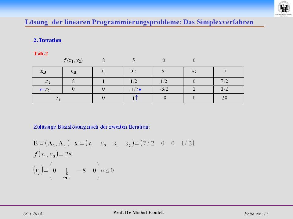 18.5.2014 Prof. Dr. Michal Fendek Folie Nr.:27 Lösung der linearen Programmierungsprobleme: Das Simplexverfahren