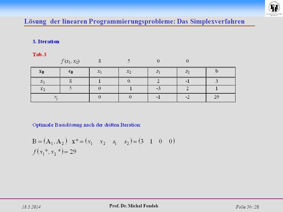 18.5.2014 Prof. Dr. Michal Fendek Folie Nr.:28 Lösung der linearen Programmierungsprobleme: Das Simplexverfahren