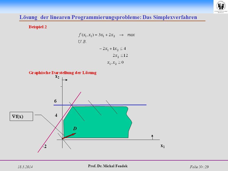 18.5.2014 Prof. Dr. Michal Fendek Folie Nr.:29 Lösung der linearen Programmierungsprobleme: Das Simplexverfahren x2x2 x1x1 4 -2 D f(x) 6