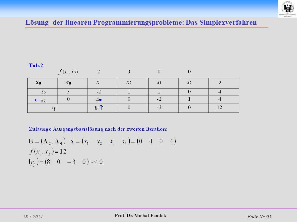 18.5.2014 Prof. Dr. Michal Fendek Folie Nr.:31 Lösung der linearen Programmierungsprobleme: Das Simplexverfahren
