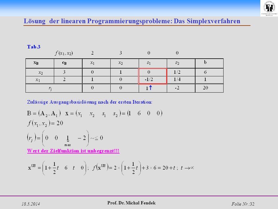 18.5.2014 Prof. Dr. Michal Fendek Folie Nr.:32 Lösung der linearen Programmierungsprobleme: Das Simplexverfahren