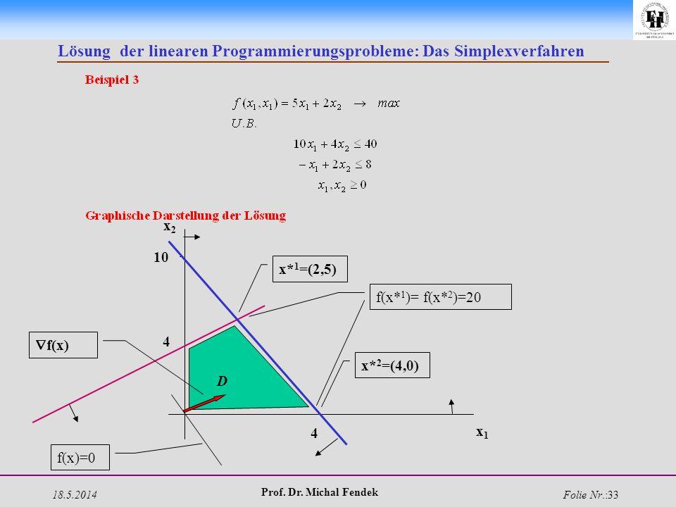 18.5.2014 Prof. Dr. Michal Fendek Folie Nr.:33 Lösung der linearen Programmierungsprobleme: Das Simplexverfahren x2x2 x1x1 4 x* 1 =(2,5) D f(x) 10 4 x