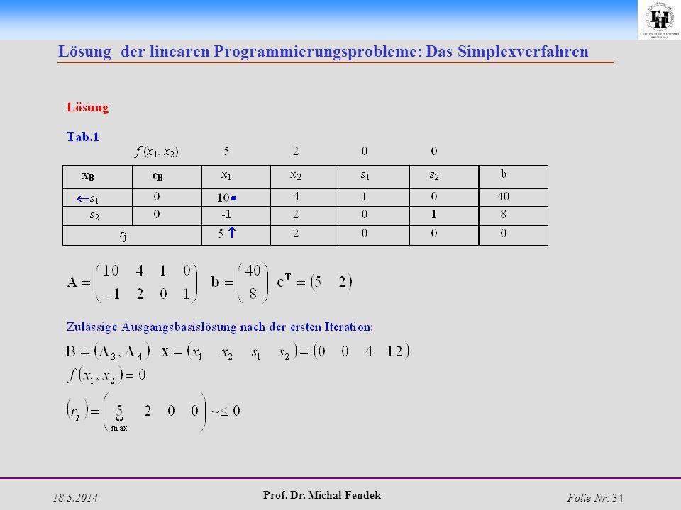 18.5.2014 Prof. Dr. Michal Fendek Folie Nr.:34 Lösung der linearen Programmierungsprobleme: Das Simplexverfahren