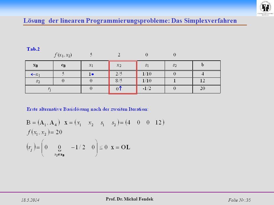 18.5.2014 Prof. Dr. Michal Fendek Folie Nr.:35 Lösung der linearen Programmierungsprobleme: Das Simplexverfahren