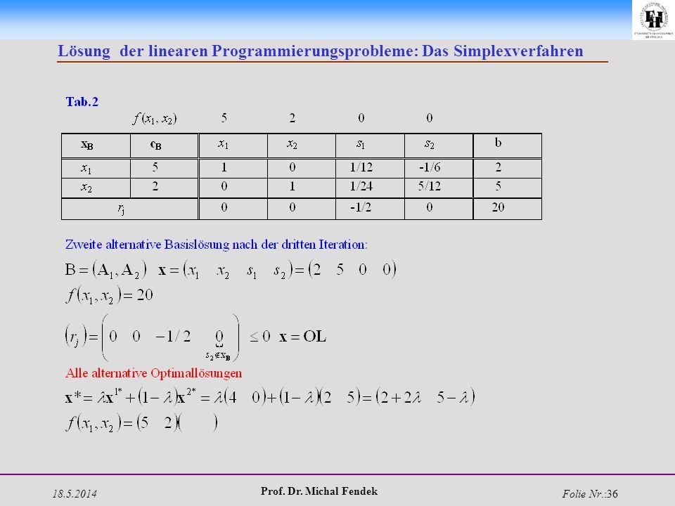 18.5.2014 Prof. Dr. Michal Fendek Folie Nr.:36 Lösung der linearen Programmierungsprobleme: Das Simplexverfahren