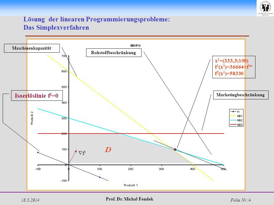 18.5.2014 Prof. Dr. Michal Fendek Folie Nr.:4 Lösung der linearen Programmierungsprobleme: Das Simplexverfahren Maschinenkapazität Marketingbeschränku